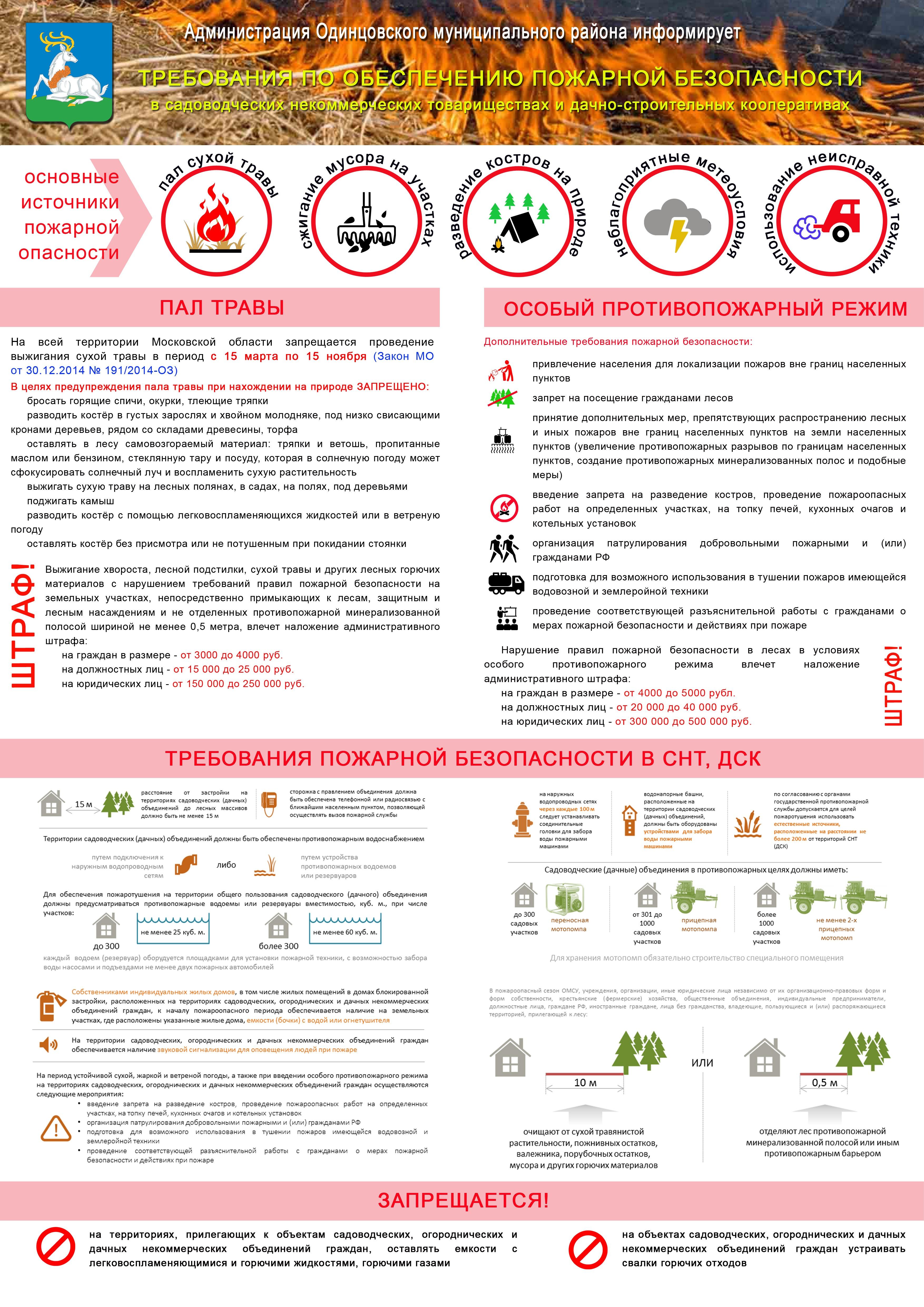 инструкция по пожарной безопасности в снт 2017
